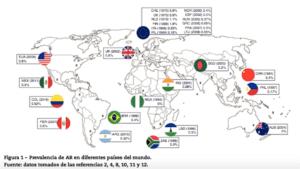 Estadísticas AR Global